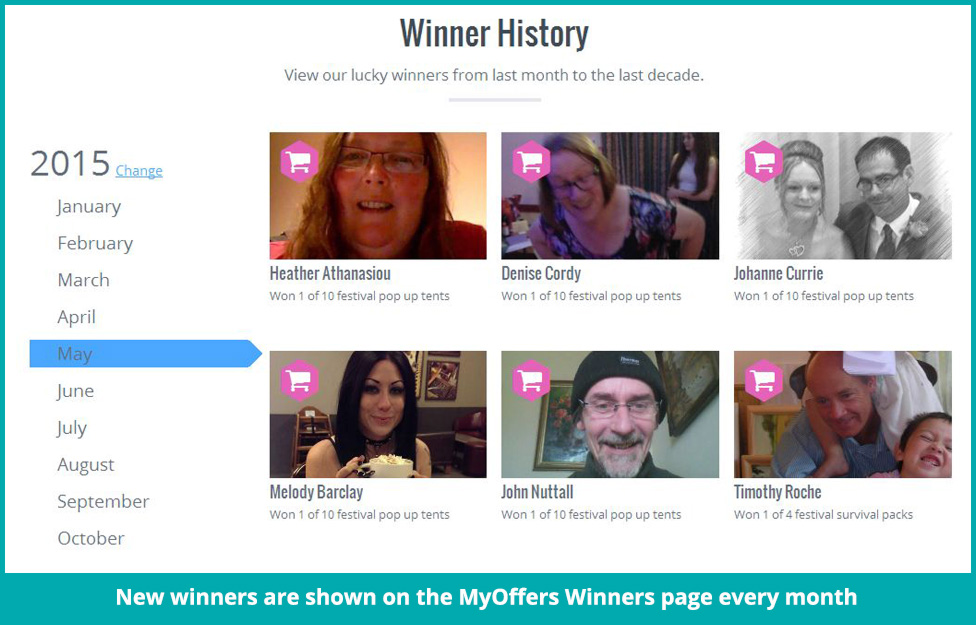 MyOffers competition winners