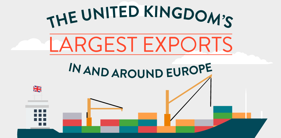 MyOffers UK EU Exports
